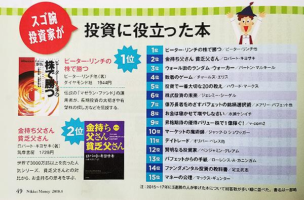 일본 부자 (투자로 백만장자가 된 사람) 들이 읽고 있는 책
